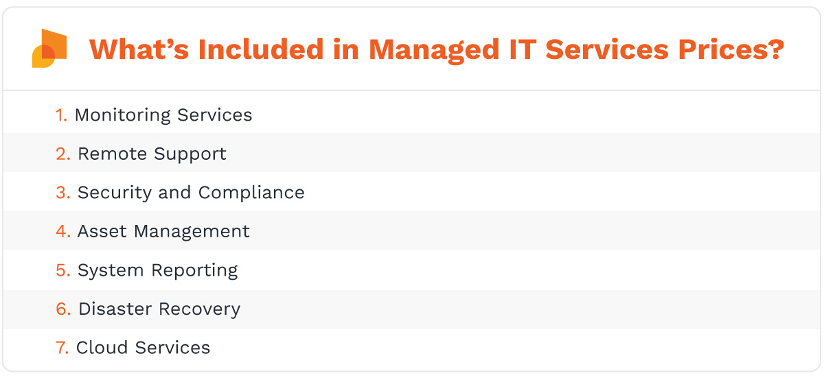 Monitoring services, remote support, security and compliance, asset management, system reporting, disaster recovery, cloud services are all included in managed it services pricing.