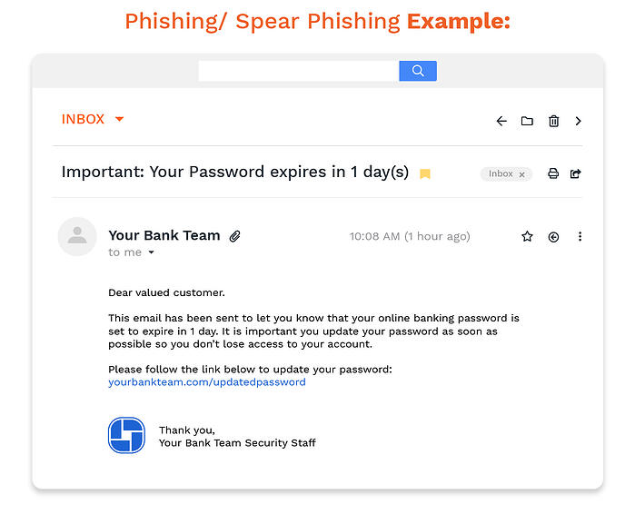 An example of a phishing and spear phishing email
