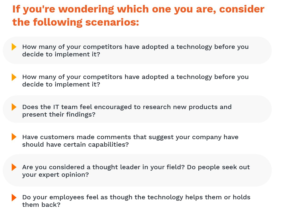 Questions to see where your company falls on the technology adoption curve