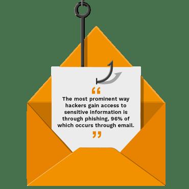 Phishing Quote