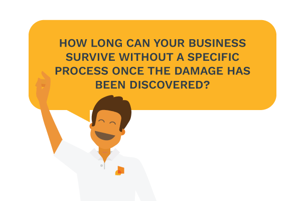 how long can your business survive without a recovery plan
