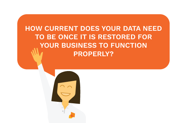 how restoring your data impacts your business
