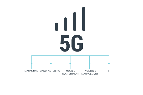 5G graph of functionality