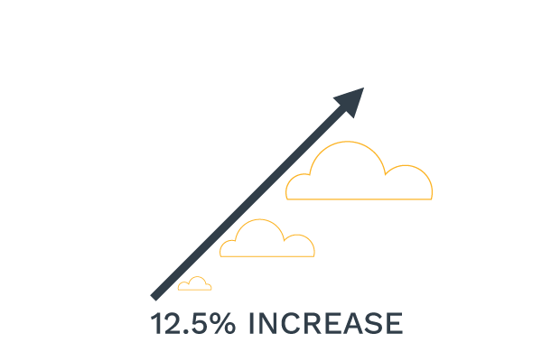 an increase demand of cloud infrastructure