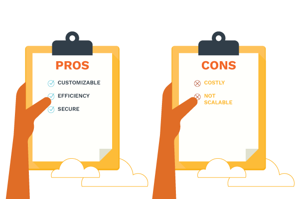 pros and cons of the private cloud