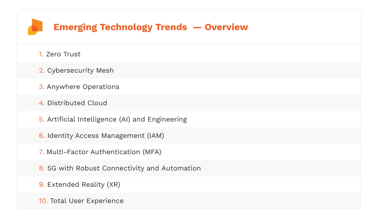 The emerging technology trends in 2021 include: zero trust, cybersecurity mesh, anywhere operations, distributed cloud, artificial intelligence (ai) and engineering, identity access management, multi-factor authentication, 5g with robust connectivity and automation, extended reality, total user experience.