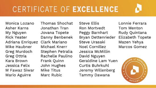 Certificate of Excellence recipients 2019