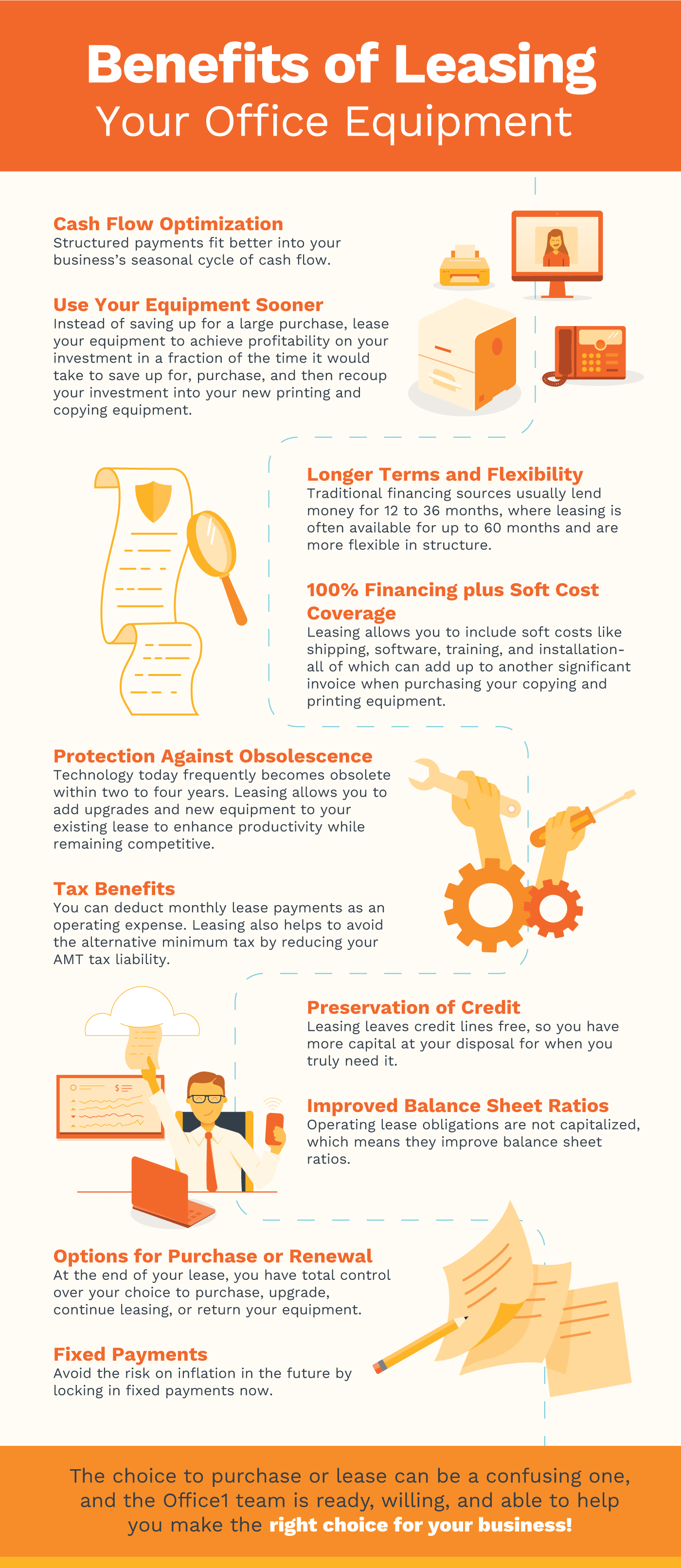 Infographic of the benefits of leasing your office equipment