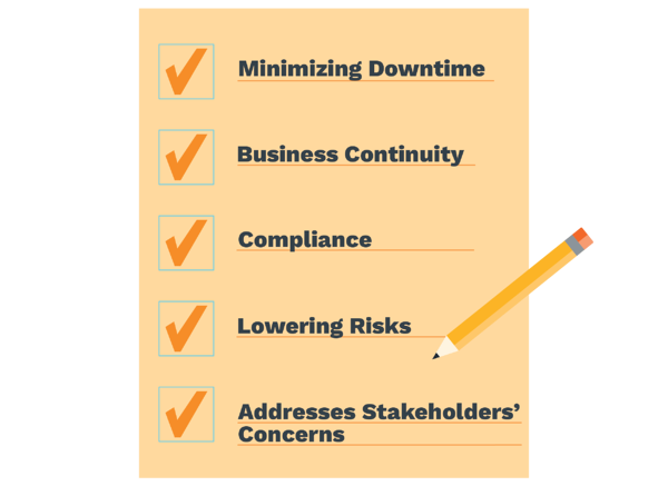 checklist of disaster recovery plan for your business