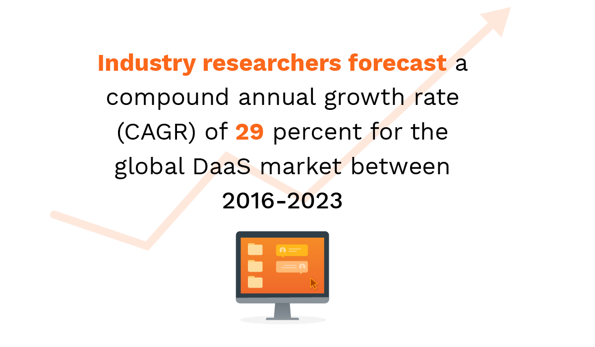 desktop data with global daas market