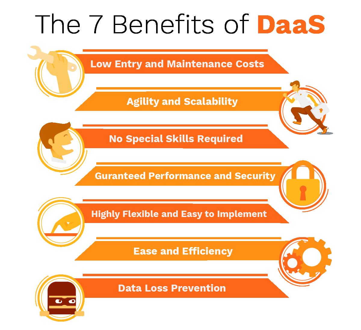 7 benefits of Daas