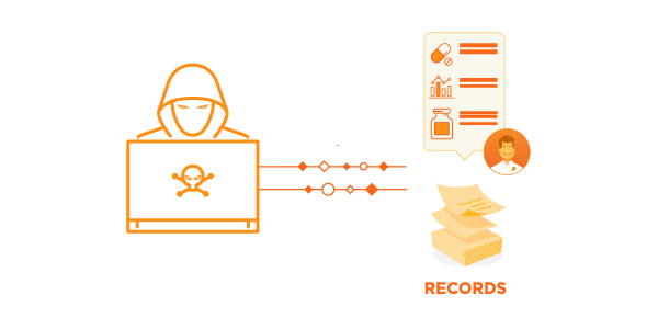 Data breach of Electronic Medical Records (EMR)