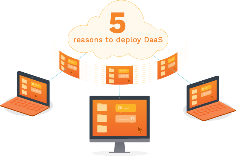 Featured Image | Top 5 Reasons to Deploy DaaS in Your Organization