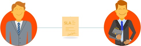 Featured Image | What to Look for In SLAs With Your Managed IT Partner