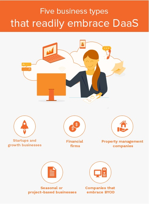 Info-Graphic | Who Needs Desktop-as-a-Service: Top 5 Businesses that Embrace DaaS