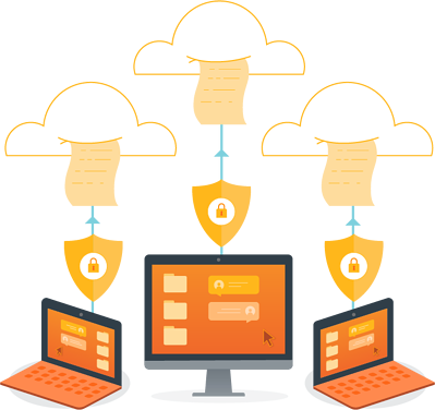 secure document management for desktop and laptops