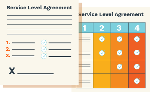 service level agreement expectations