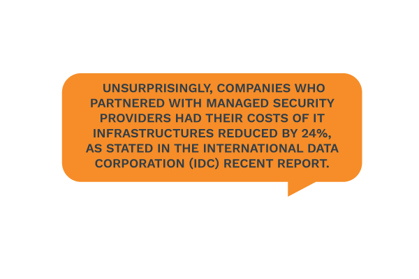 Unsurprisingly, companies who partnered with managed security providers had their costs of IT infrastructures reduced by 24%, as stated in the International Data Corporation (IDC) recent report.