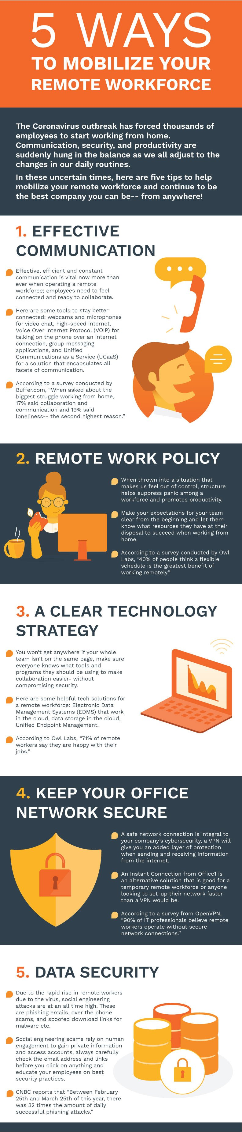 5 ways to mobilize your remote workforce during the coronavirus, COVID-19 crisis