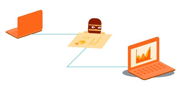 phishing scam via emal