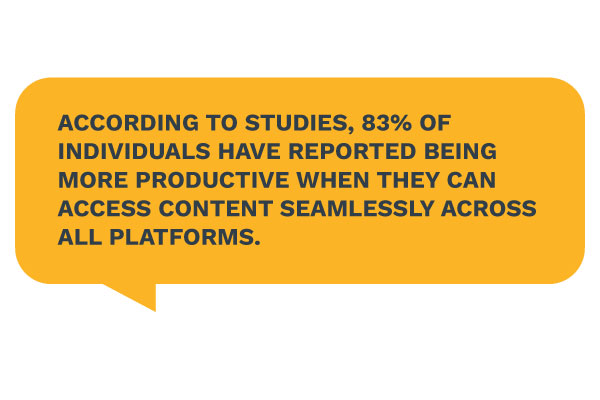 According to studies, 83% of individuals have reported being more productive when they can access content seamlessly across all platforms.
