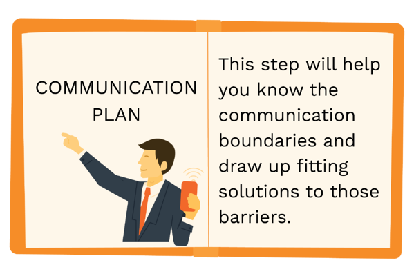 communication plan for businesses