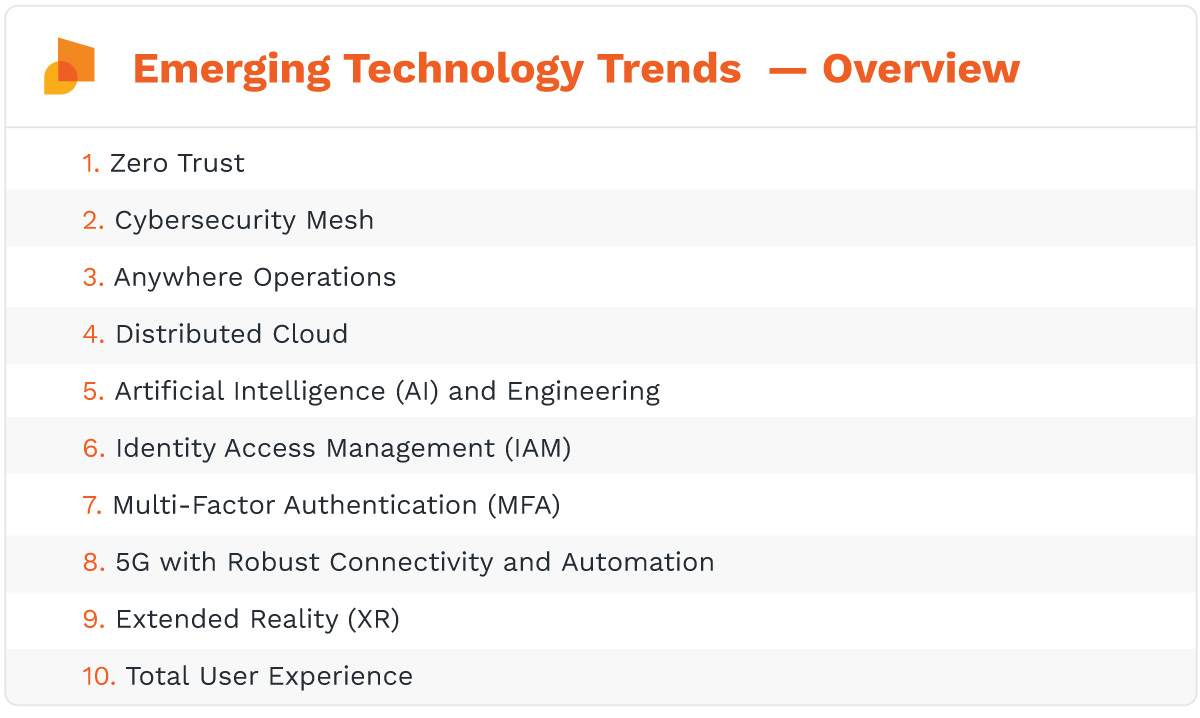 A list of emerging technology trends in 2021