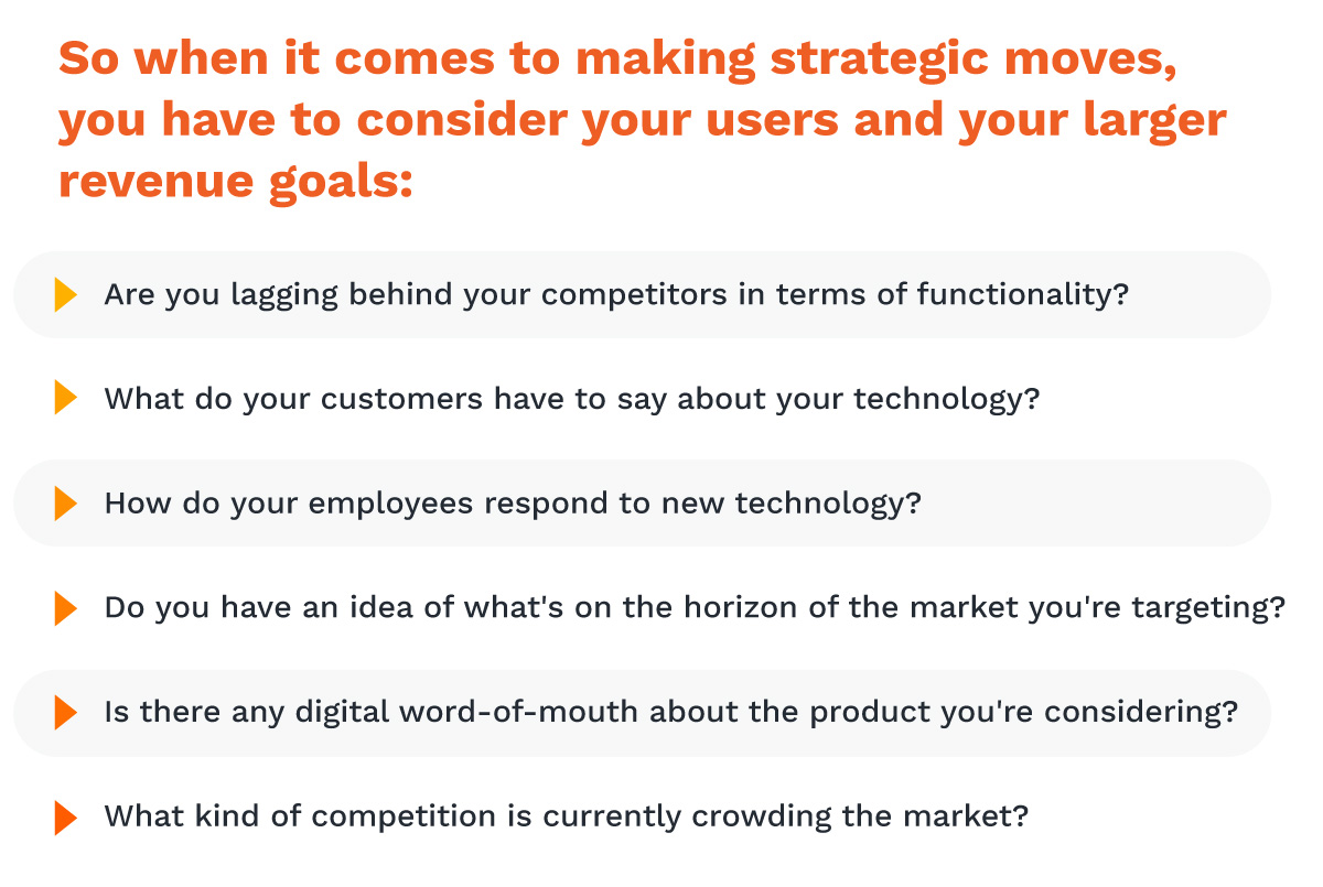 Questions to help your company's strategic planning in correlation to the technology adoption curve
