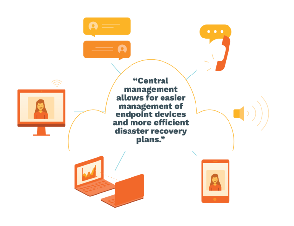 Office1 offers efficient disaster recovery plans