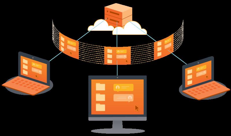 Desktop as a Service - Office1
