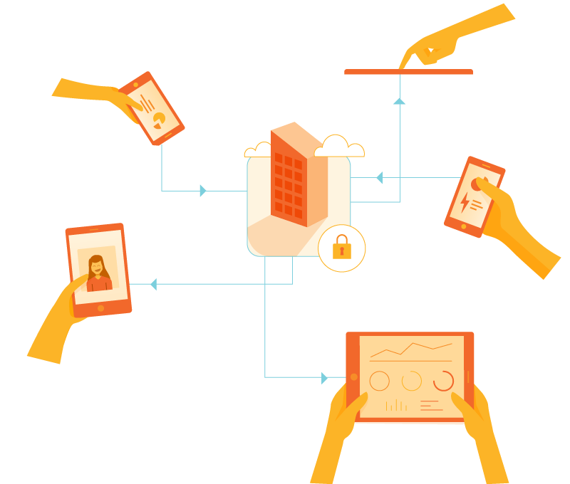 Mobile Device Management | Office1
