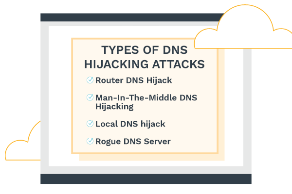 List of DNS Attacks: local DNS hijack, Router DNS hijack, Rogue DNS Server, MIM DNS hijack