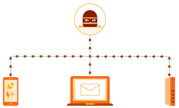 blog-hackers@300x-1