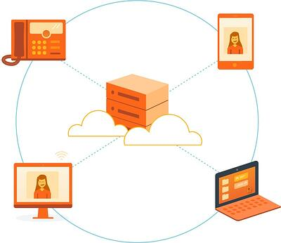 office1 cloud voip blog graphic Section02