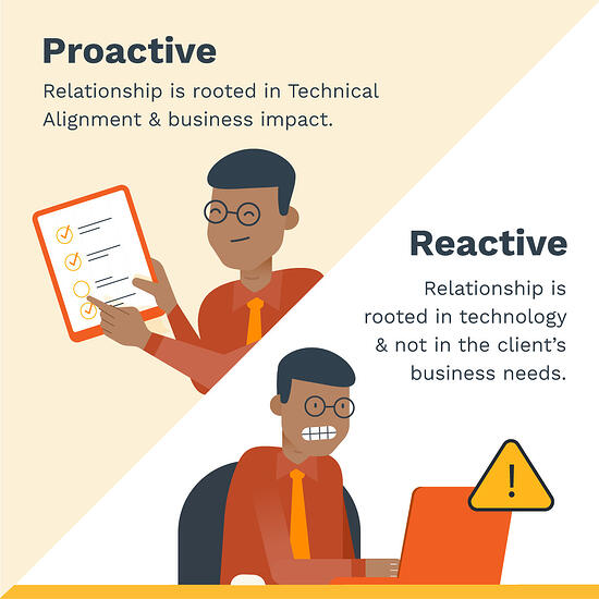 vCIO-Proactive-vs-Reactive