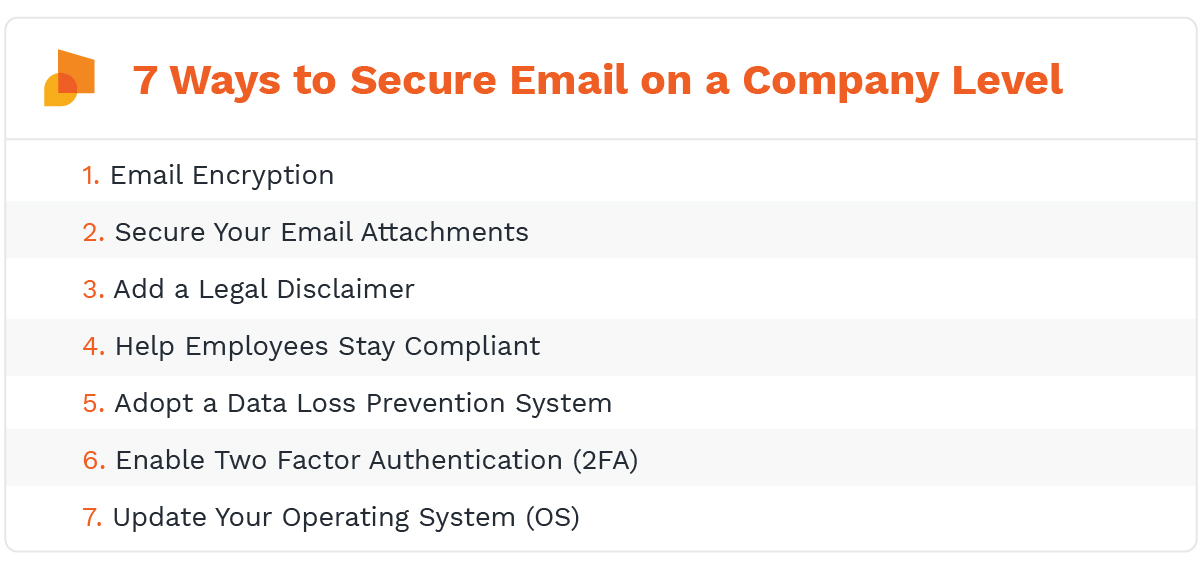 The 7 ways to secure email on a company level are: email encryption, secure your email attachments, add a legal disclaimer, help employees stay compliant, adopt a data loss prevention system, enable two factor authentication (2FA), update your operating system (OS)