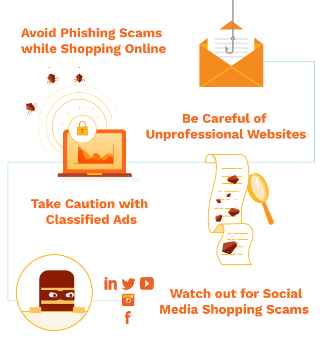 Office1_AvoidScams