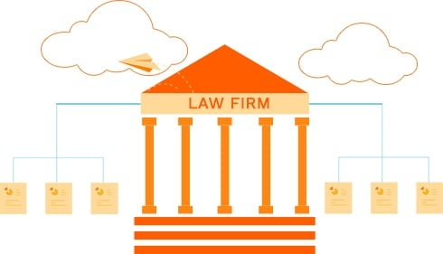 document management system for law firms
